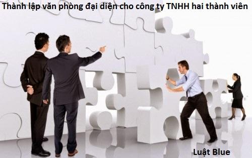 Thành lập văn phòng đại diện cho công ty TNHH hai thành viên (Nguồn internet)