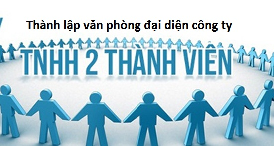 Thành lập văn phòng đại diện công ty TNHH hai thành viên trở lên (nguồn internet)